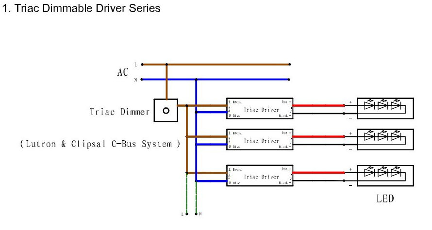 triac dimmer constant current led driver