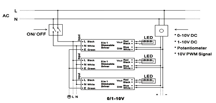 277v led driver dimmable power supply